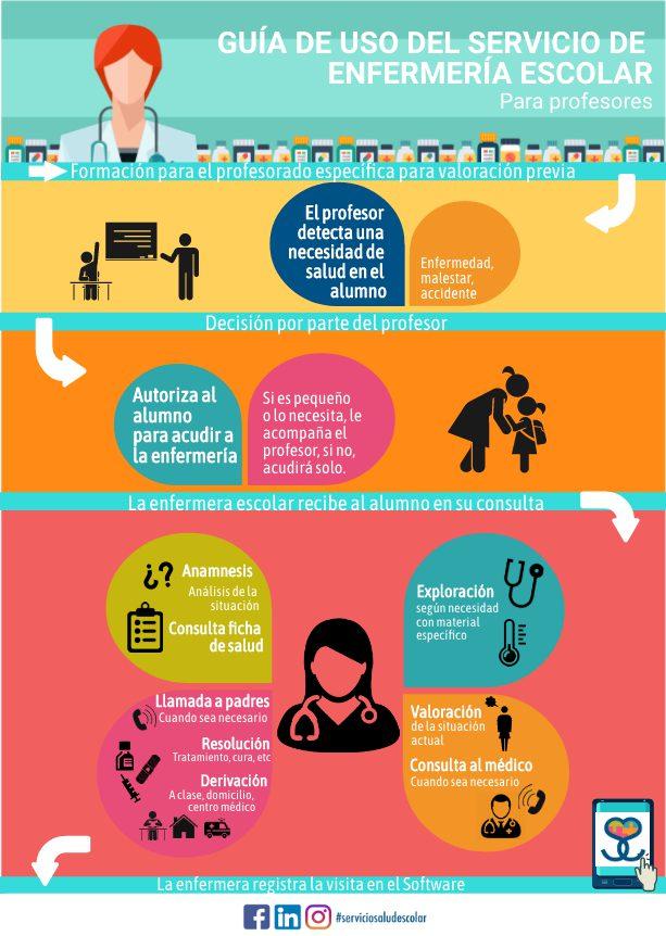 Servicio de Salud escolar